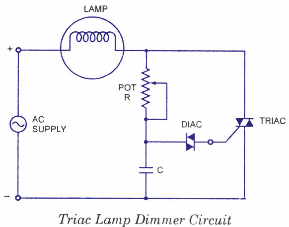 Fine Dimmer Circuit Using Scr Image Search Results Picture Standard Wiring Digital Resources Spoatbouhousnl