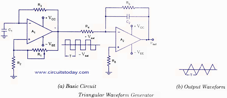 triangular wave generator using opamp schematic wiring diagram