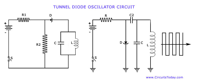 tunnel diode oscillator circuit results page 136, about 'ups circuits' searching circuits at next gr tunnel wiring diagram at eliteediting.co