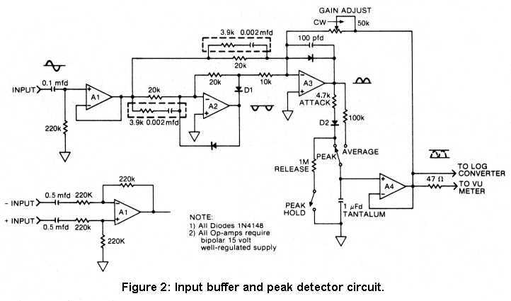 Peak-Reading VU Meters - schematic