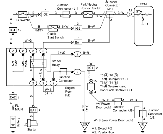 diagram] toyota tercel 1997 wiring diagram full version hd quality wiring  diagram - arcwiring.prolocomontefano.it  prolocomontefano.it