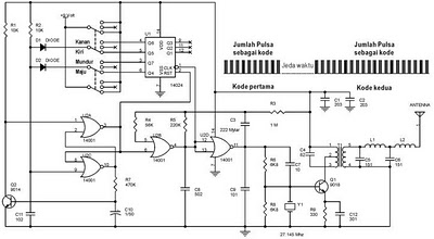 car circuit diagram car image wiring diagram remote controlled dc motor for toy car circuit diagram the best on car circuit diagram