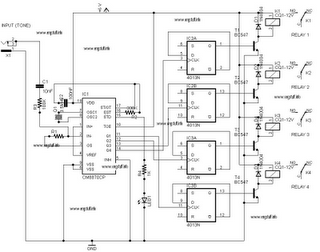 dtmf remote appliance control system using Device control using telephone from a few decades controlling devices using remote control switches like infrared remote control switch this system uses dual tone multi frequency (dtmf) technology of our telephone set.