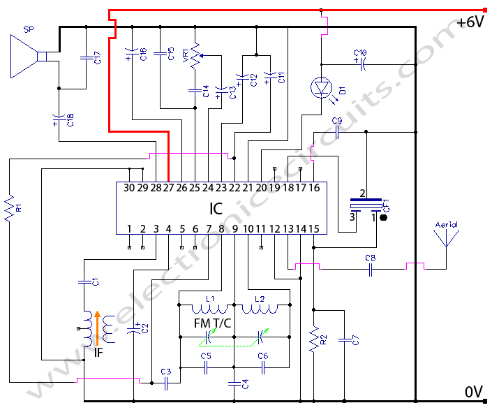 RADIO CIRCUIT DIAGRAM - schematic