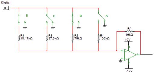 Encoder and Decoder - schematic