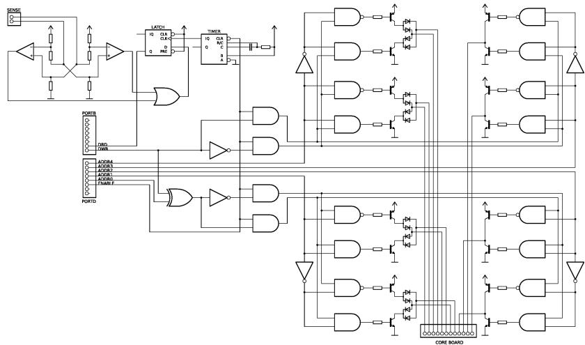 Magnetic core memory reborn - schematic