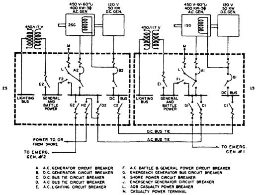 power supply page 15   power supply circuits    next gr