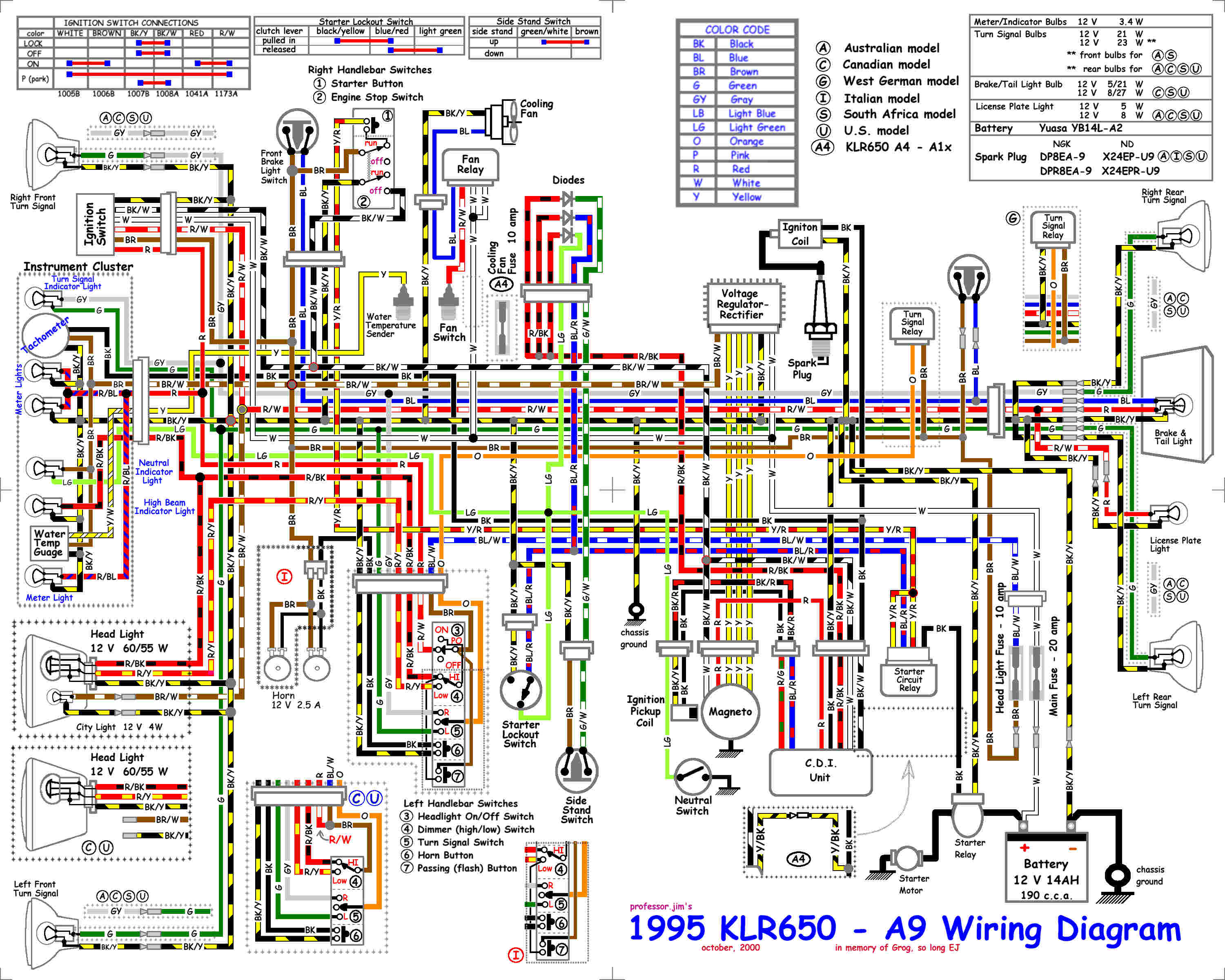 klr 650 wiring diagram images ail lamp fan relay instrument cluster voltage regulator rectifier