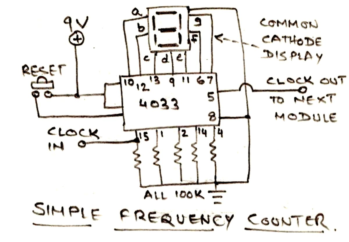 simple frequency counter circuit - schematic