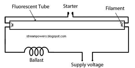 fluorescent circuit page 2 light laser led circuits. Black Bedroom Furniture Sets. Home Design Ideas