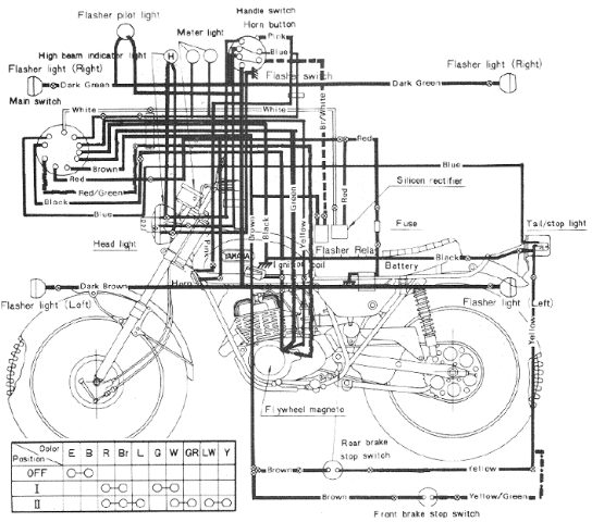 ignition switch wiring diagram 1973 dt3 yamaha motorcycle    yamaha       wiring    system under repository circuits 25617     yamaha       wiring    system under repository circuits 25617