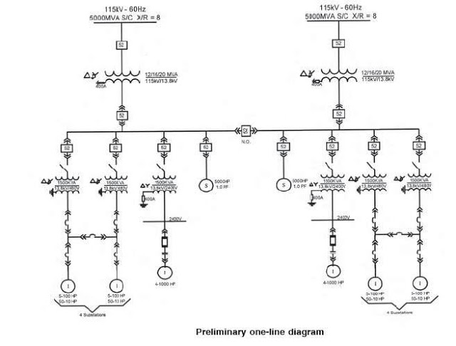 circuits gt electrical single line diagram part two l41025 next gr : one line diagram - findchart.co