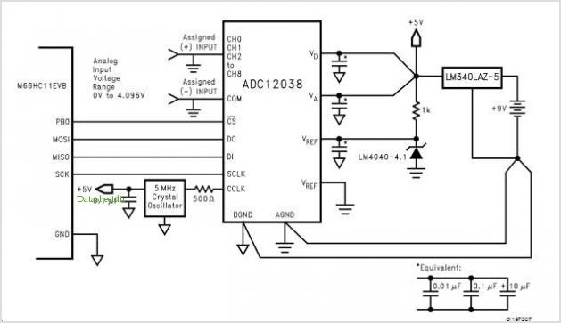Microcontroller Interface To The Adc12038 Families