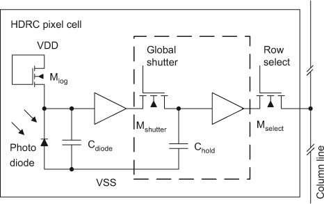 High dynamic range CMOS (HDRC) imagers for safety systems - schematic