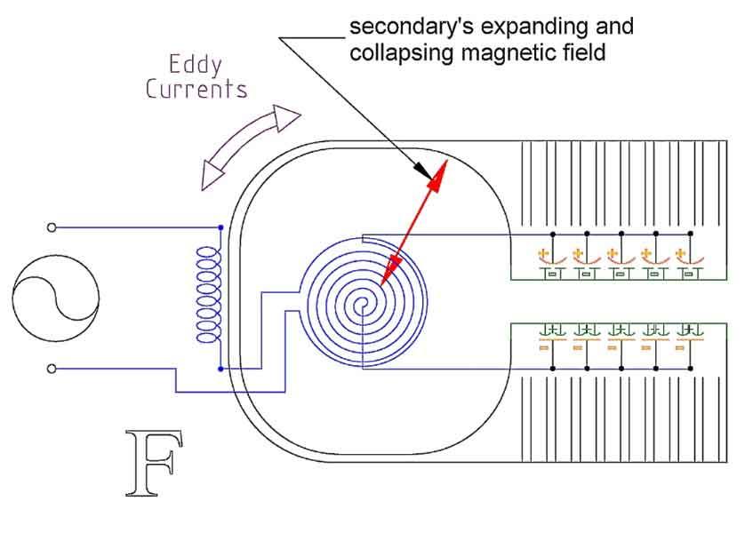 Magnet Free Energy Generator Diagram Impremedia Net