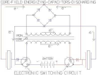 ENERGY RECYCLING CIRCUIT - img1