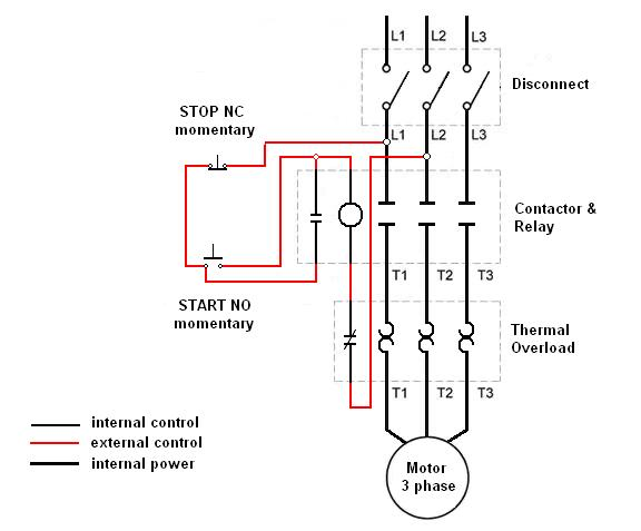 wiring diagram for magnetic contactor with Popular Listings754 on Dol Starter besides Wiring Ex les Phase Solidstate additionally Popular Listings754 further 220v Single Phase Wiring Diagram besides Wound Rotor Motor Diagram.