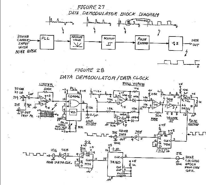 Gps circuit - schematic
