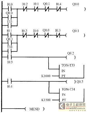 ISP microcontroller PLC implement method - schematic