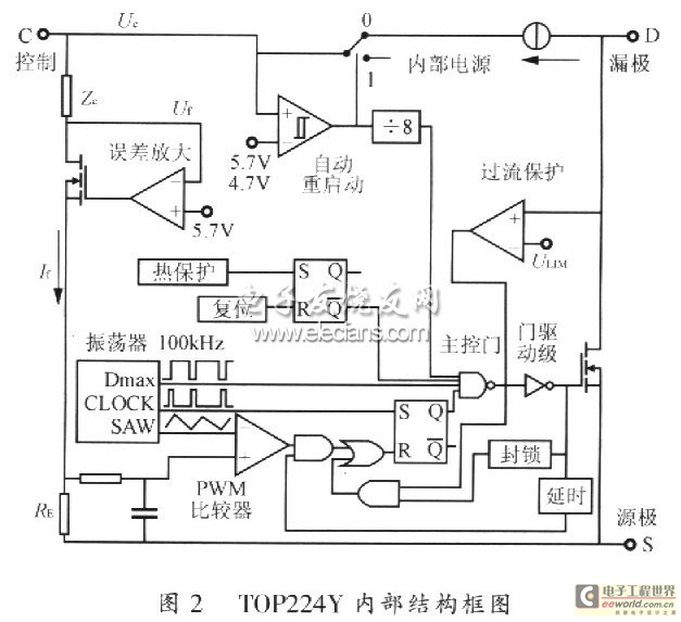 Design of the electrical machinery umbilical low-powered stabilized voltage supply