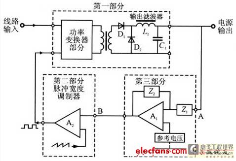 switching power supply stability cipher scheme - schematic