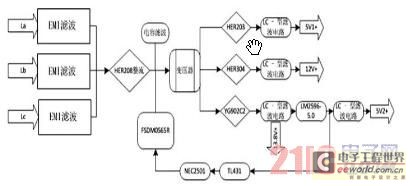 The anti exciting type switching power supply based on FSDM0565R is designed