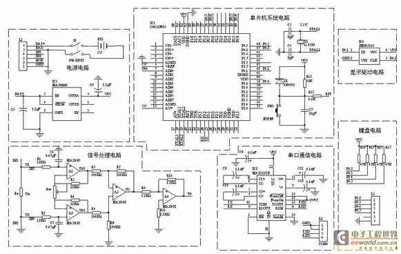 The small resistance tester based on C8051F005 one-chip computer is designed - schematic