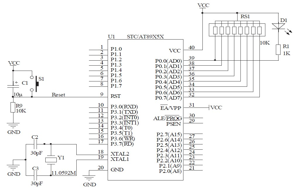 Timing within the one-chip computer Counter and interrupt system - schematic