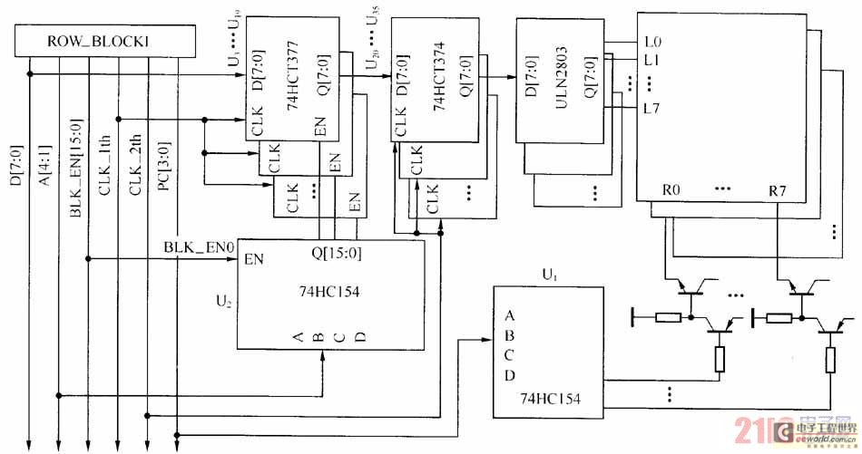 Large-scale LED display system hardware structure and principle - schematic