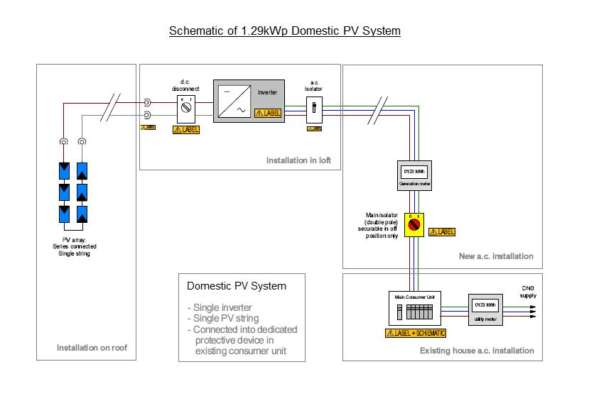 Electrical Schematic results page 22, about '10w fm' searching circuits at next gr solar pv wiring diagram uk at gsmx.co