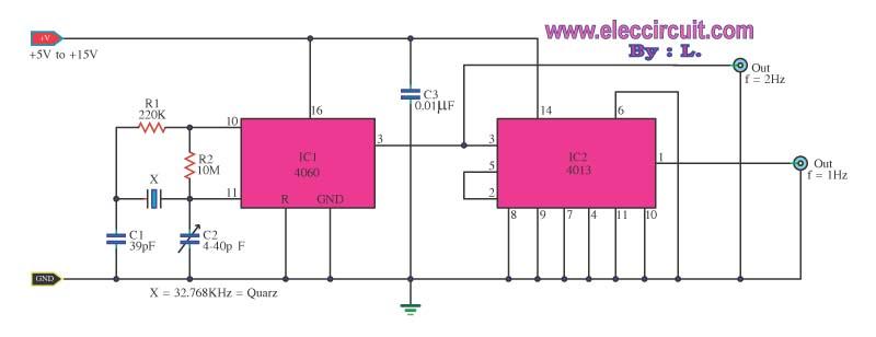 1HZ Standard digital clock - schematic