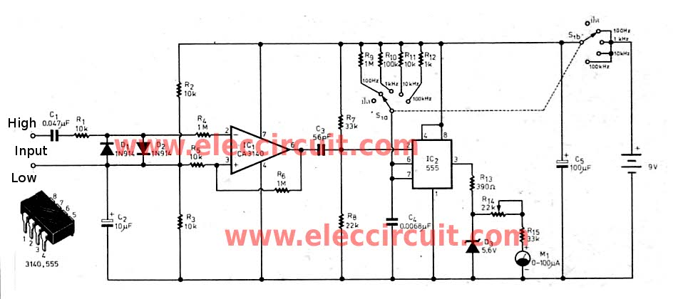 Cheap frequency meter by CA3130 - schematic