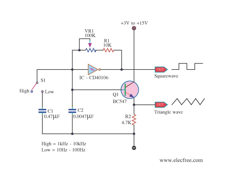 Triangle wave generator circuit with cmos inverter IC - schematic