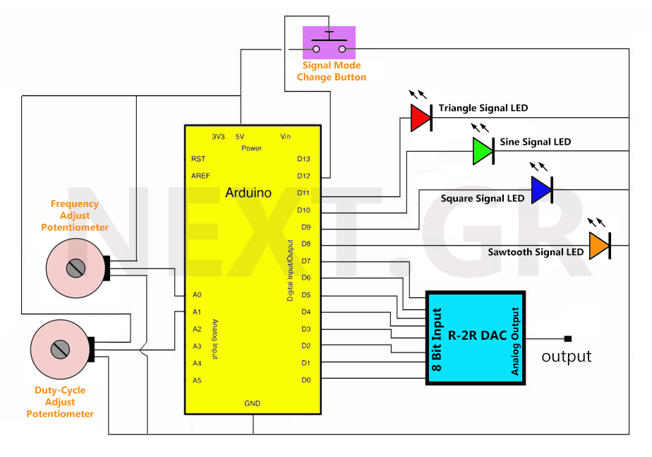 Arduino DAC Signal Generator project - schematic