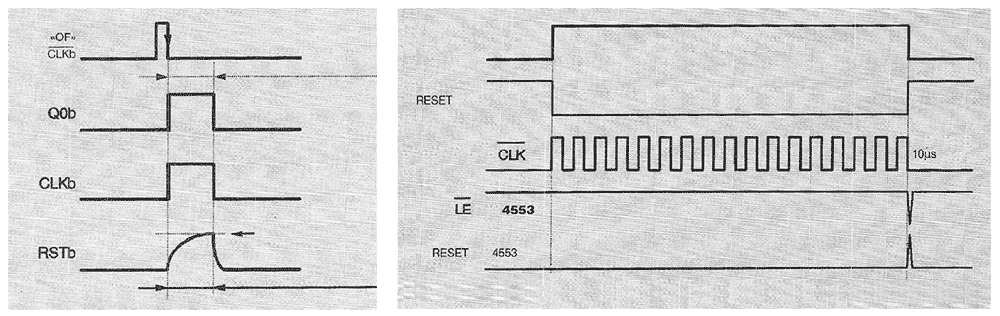 High Precision Digital Pulse Meter Circuit - img2