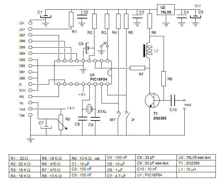 Programmable frequency meter - schematic