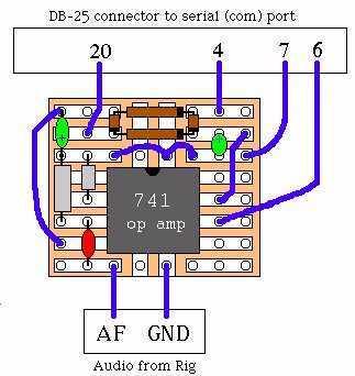 Ham radio Communication - schematic