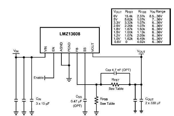LMZ13608 8A switching power supply circuit design - schematic