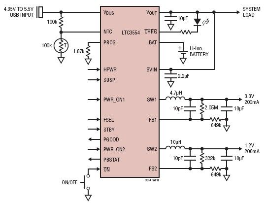 Power management integrated circuit LTC3554 - schematic