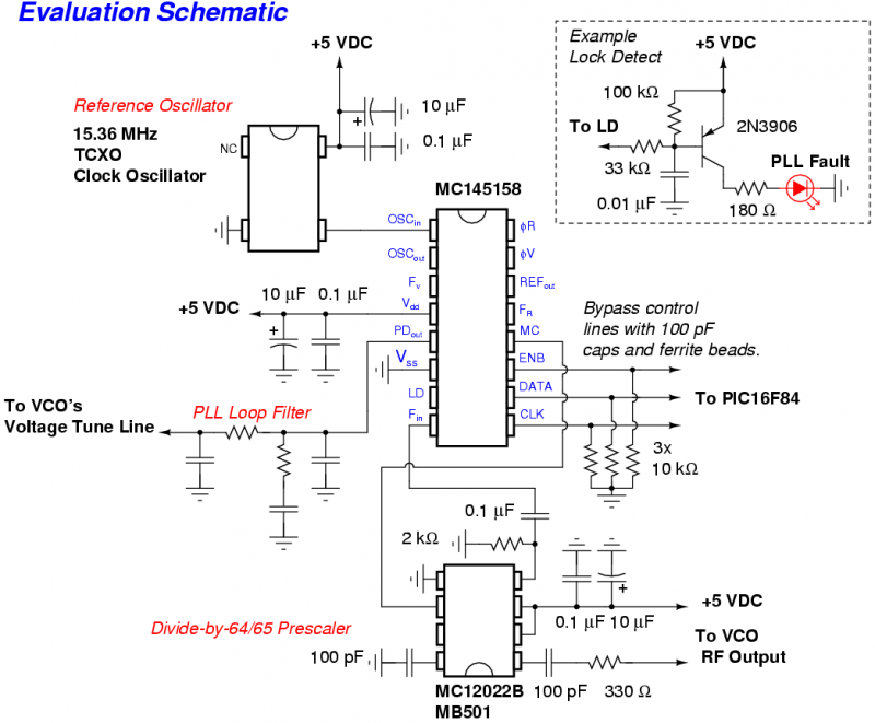 Using the MC145158 PLL Frequency Synthesizer - schematic