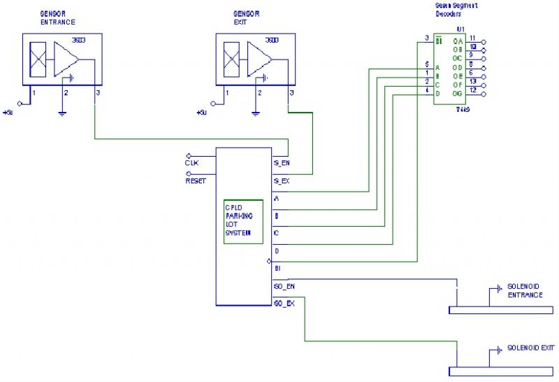 Vehicle Sensor Control for Parking Lot Management System - schematic