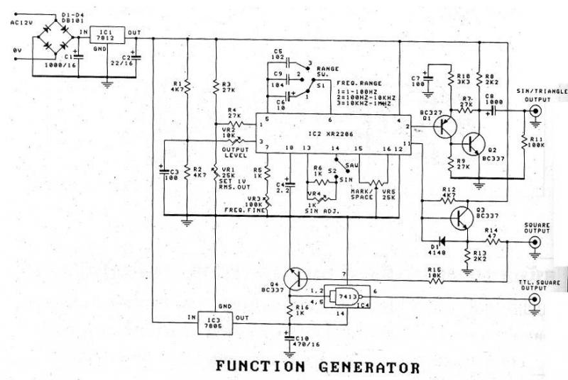 xr2206 function generator   repository
