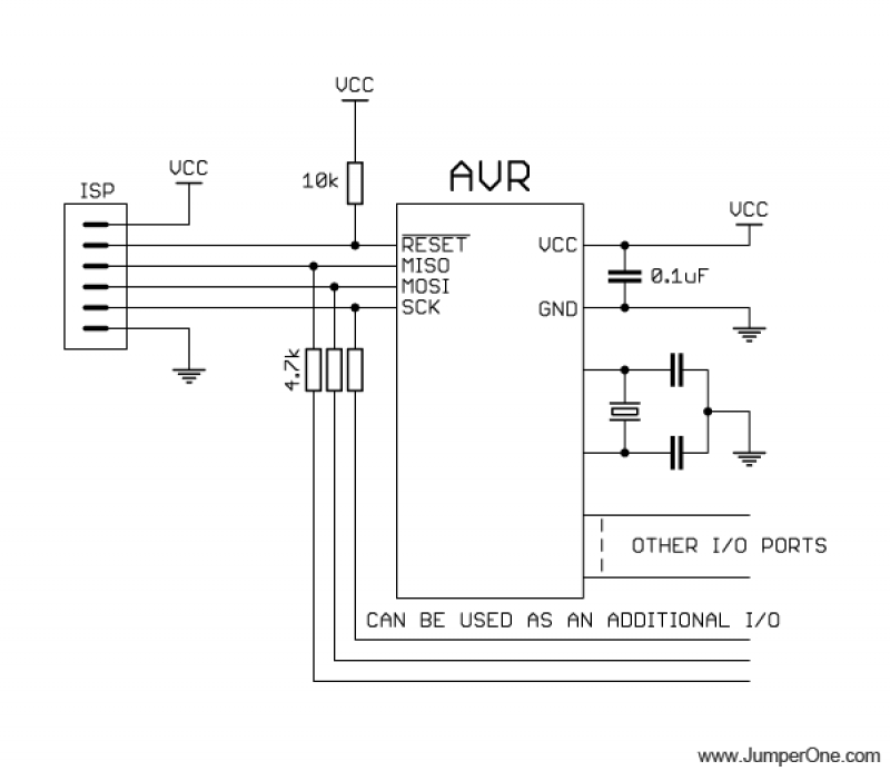 using microcontrollers