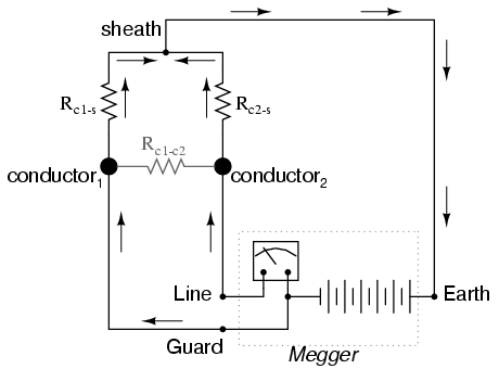 High voltage ohmmeters - schematic