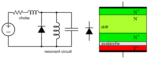 Solar Cell Properties - schematic