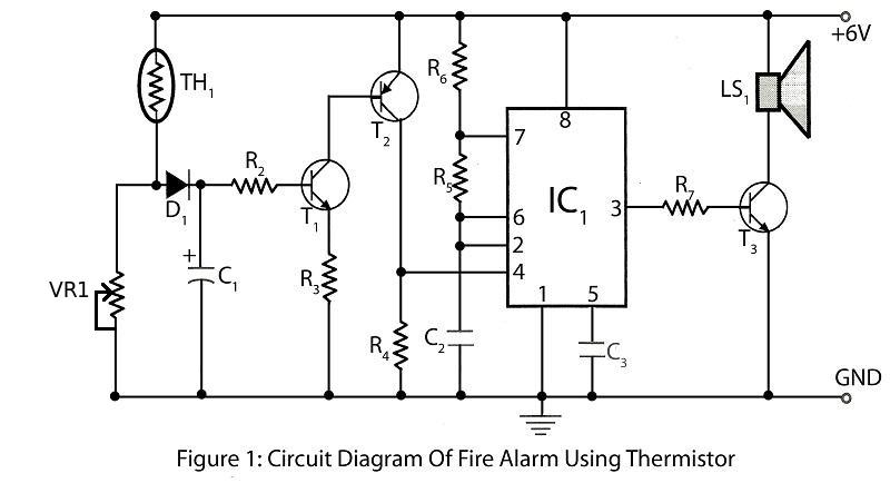 fire alarm using thermistor under repository