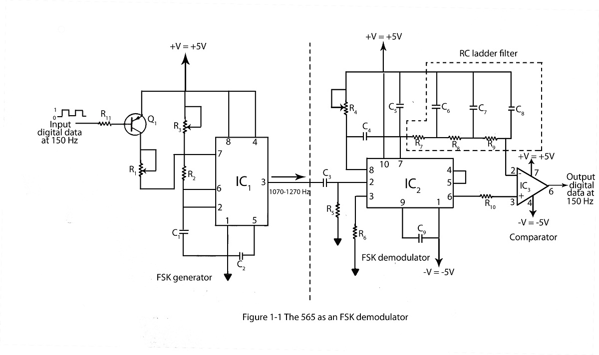 Demodulator Circuit Page 2 Other Circuits 8051 8052 Microcontroller Nextgr Frequency Shift Keying Fsk