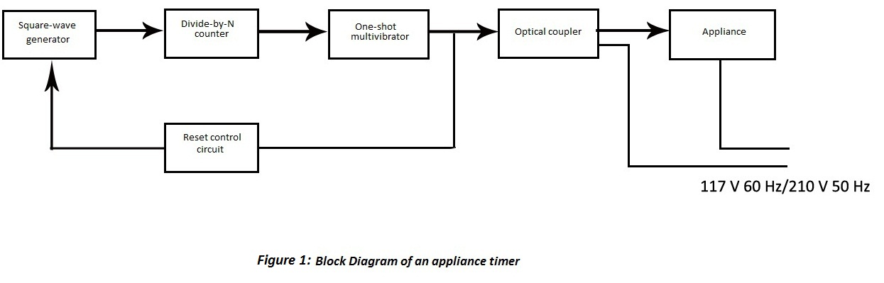Advanced appliance timer - schematic