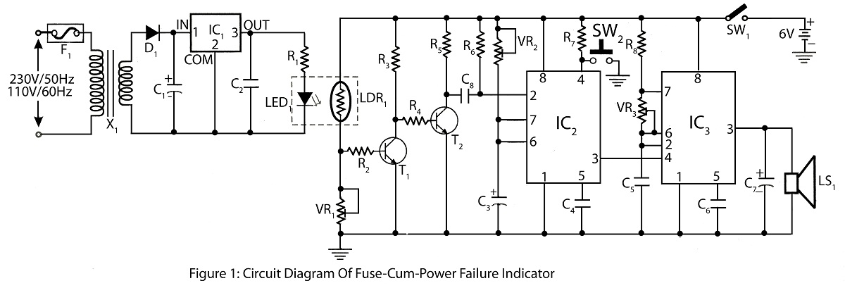 Fuse Cum Power Failure Indicator With Alarm Under