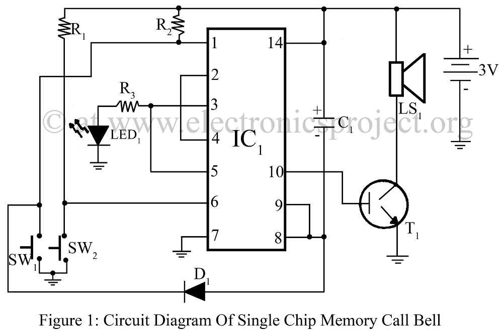Single Chip Memory Call Bell